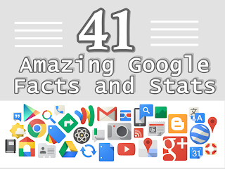 41 Amazing Google Facts and Stats [infographic]