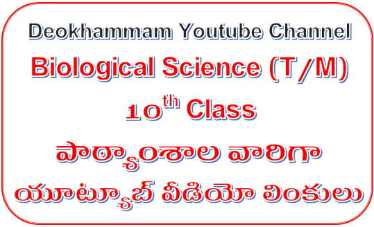 SSC(10th Class) Biological Science Subject Telugu Medium Lesson wise and Topic wise Youtube video Links at one Page - Deokhammam Youtube Channel