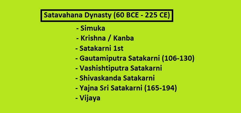 Satavahana Dynasty at a Glance