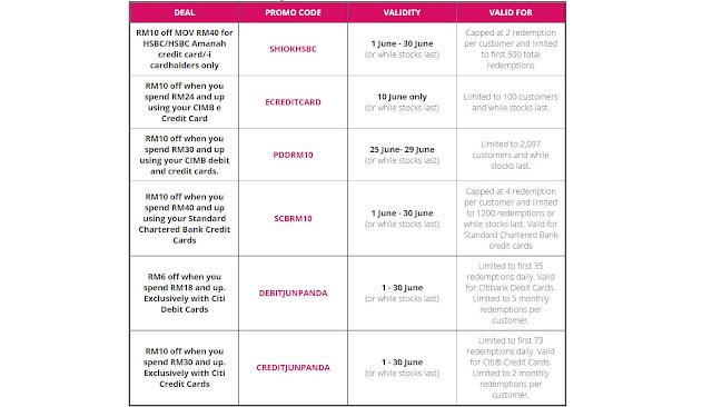 Senarai Voucher Dan Kod Promo Foodpanda Untuk Jun 2021