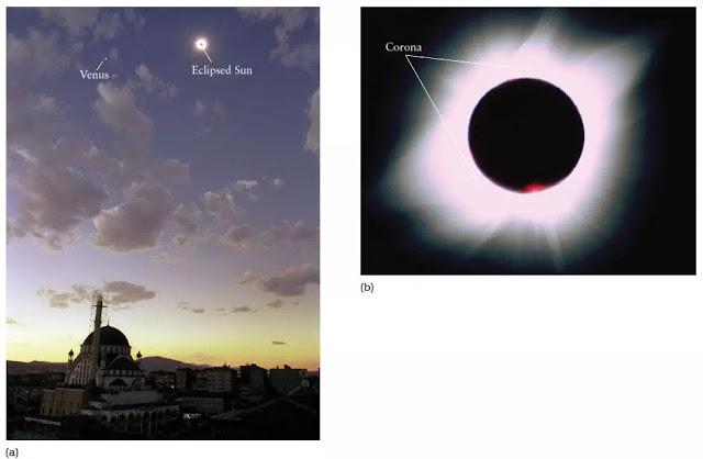 Figure 3-10 A Total Solar Eclipse (a) This photograph shows the total solar eclipse of August 11, 1999, as seen from Elâzig˘, Turkey. The sky is so dark that the planet Venus can be seen to the left of the eclipsed Sun. (b) When the Moon completely covers the Sun's disk during a total eclipse, the faint solar corona is revealed. (Eclipses - Fred Espenak, MrEclipse.com)