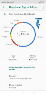Fitur Kesehatan Digital