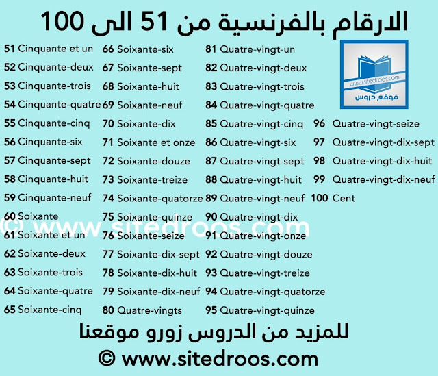 الارقام بالفرنسية من 51 الى 100 بالكتابة