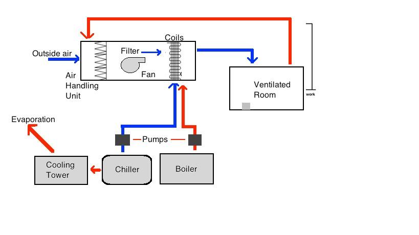 How Hvac Systems Work | bilkar export import cooling heating ... Danfoss Sc G Compressor Wiring Diagram on
