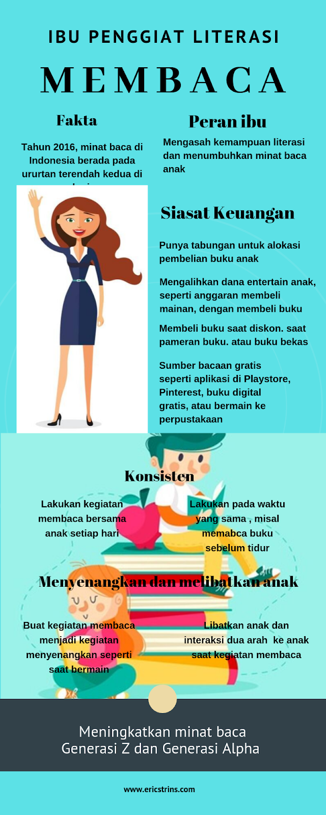 tips bagi ibu penggiat literasi membaca