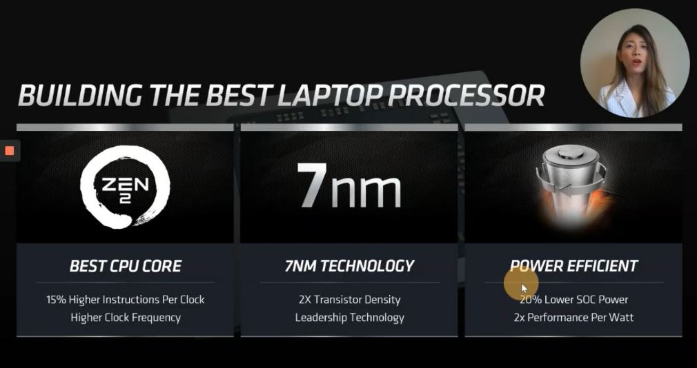 AMD Ryzen 4000 Series Mobile Processor