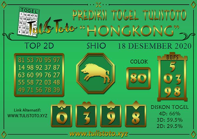 Prediksi Togel HONGKONG TULISTOTO 18 DESEMBER 2020