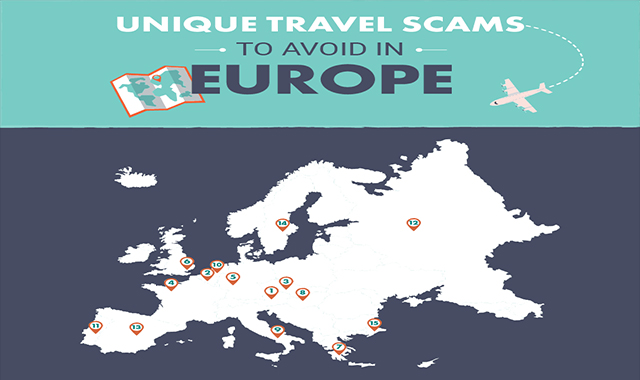Unique travel scams in Europe to avoid #infographic