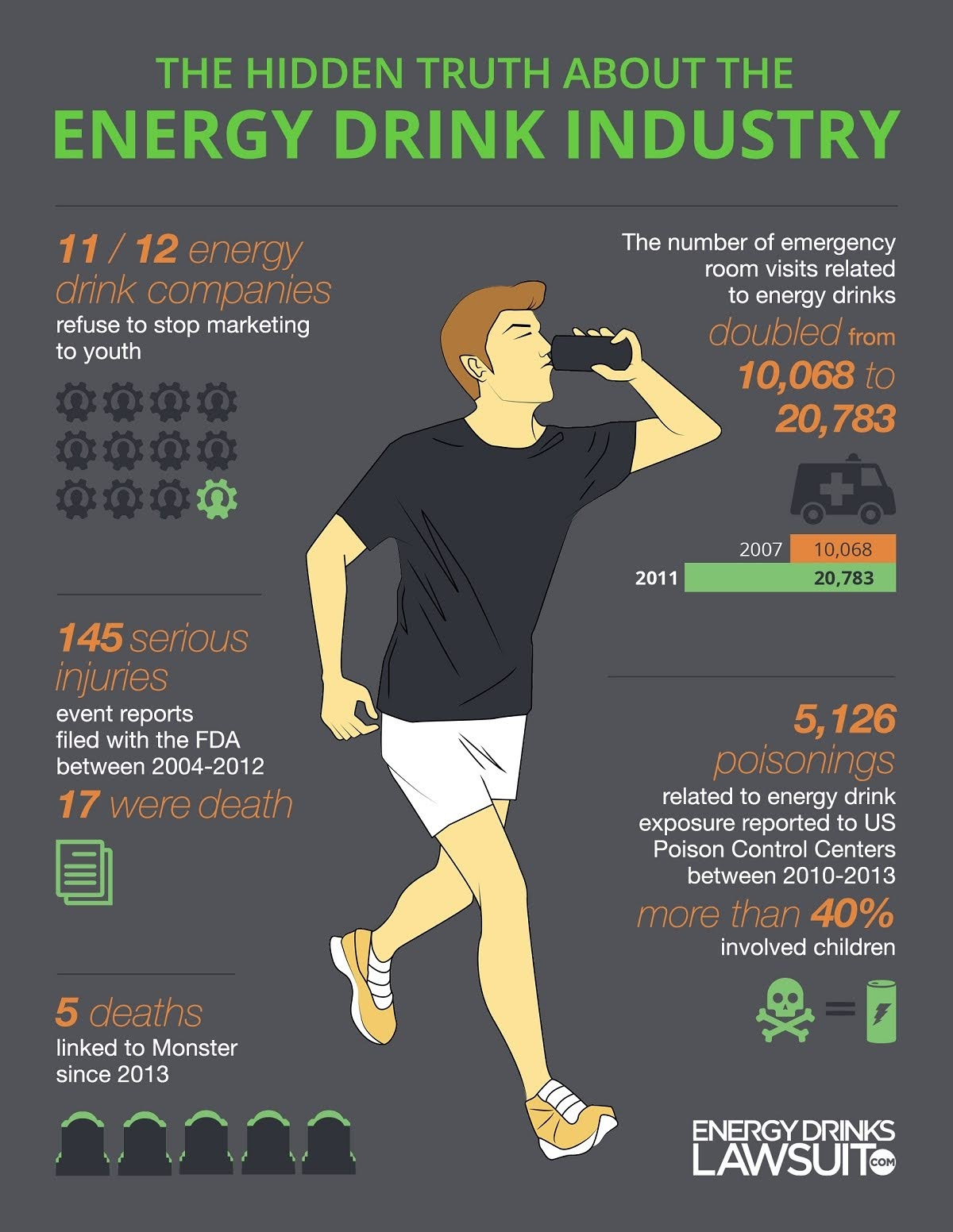 the-hidden-truth-about-energy-drinks-infographic
