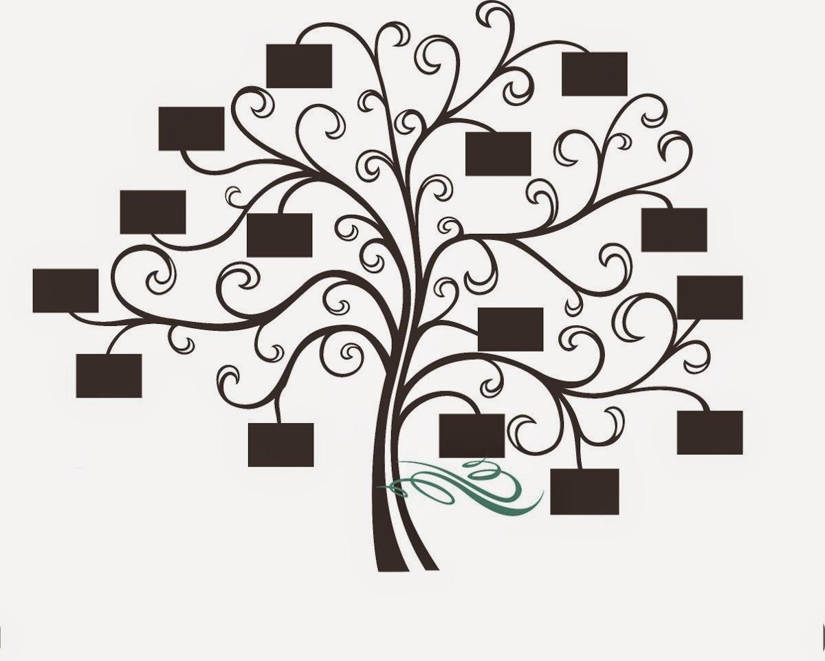 Familia Benros Arvore Genealogica