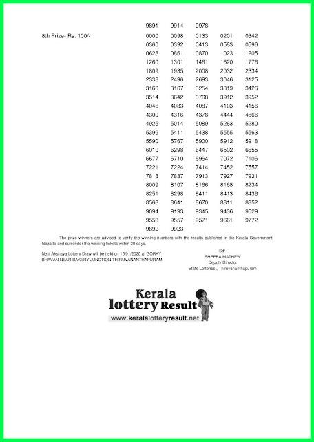 Kerala Lottery Result 08-01-2020 Akshaya AK-427 (keralalotteryresult.net)--.jpg