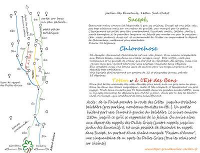El Verdón, Jardin des Ecureuils, Chlorochose