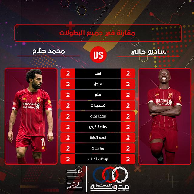 تصميم مقارنة بين لاعبين في جميع البطولات PSD و PNG