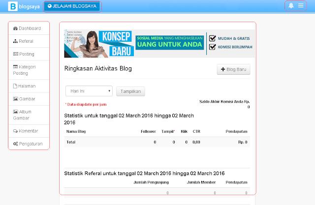 Fitur BlogSaya.com Gratis Mudah Digunakan
