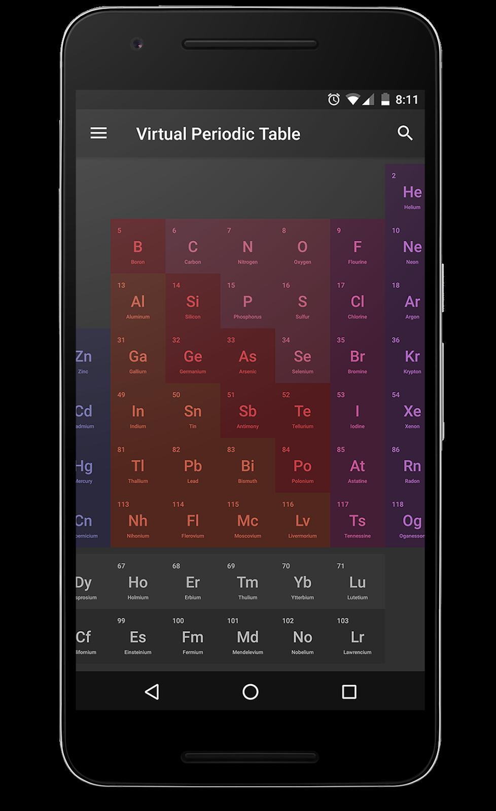 Virtual periodic table v70 unlocked apk urtaz Choice Image