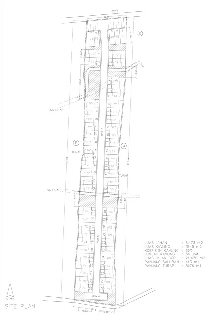 Rencana layout
