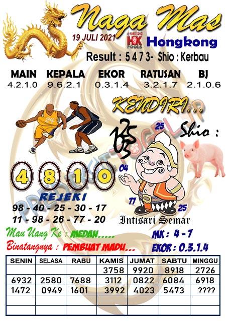 Syair Nagamas HK Senin 19 Juli 2021