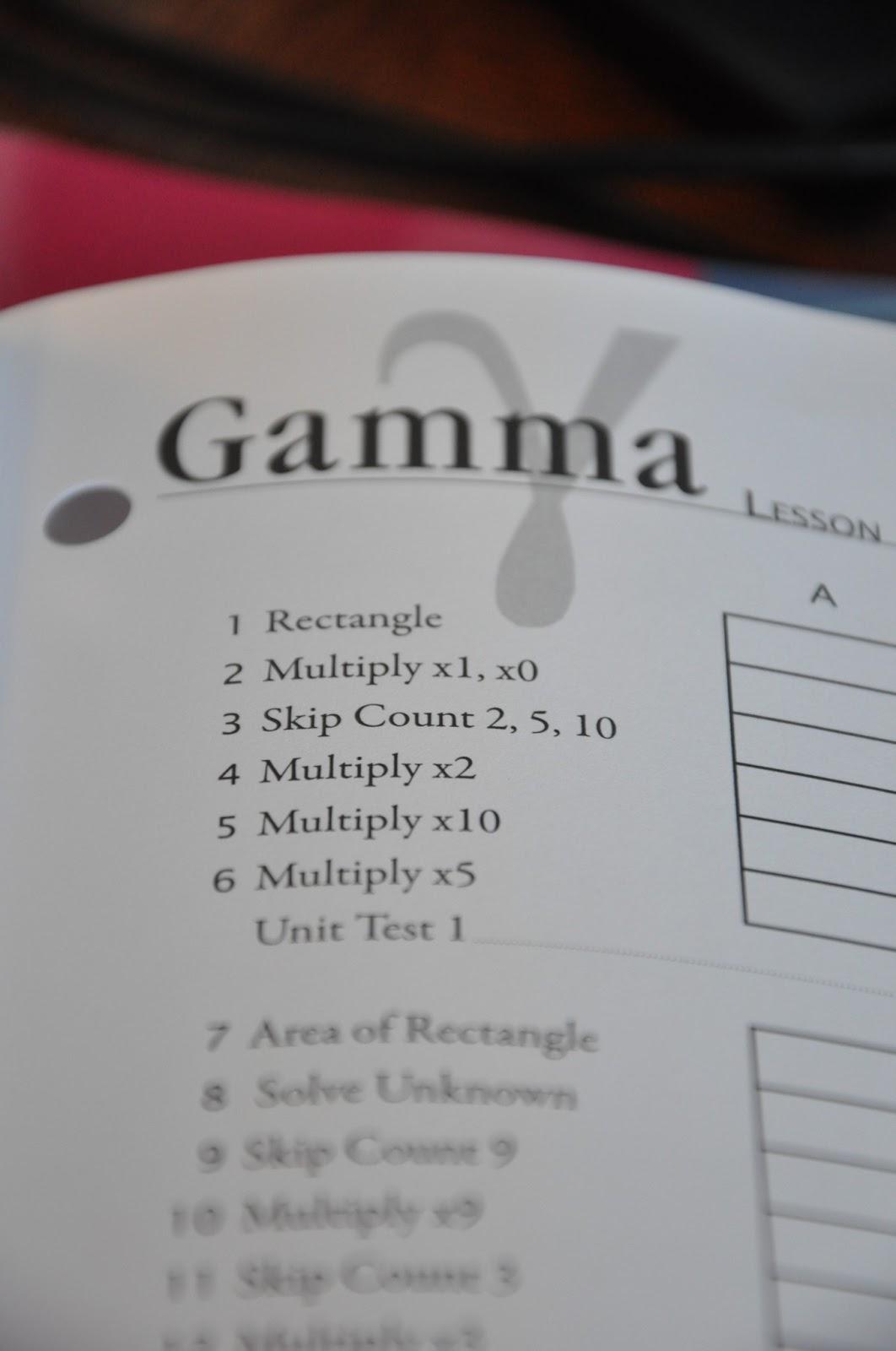 Abc Krug Academy Gamma Gamma Gamma
