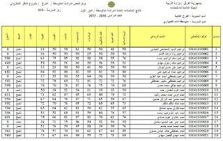 نتائج الصف الثالث المتوسط 2017