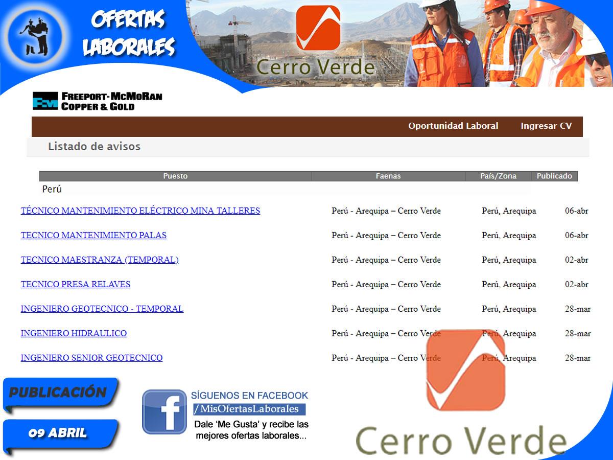 Excepcional Trabajos De Minería Reanudar Muestras Galería - Ejemplo ...