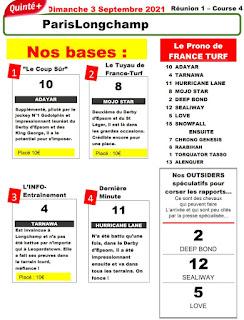 Pronostic quinté+ pmu dimanche Paris-Turf TV-100 % 03/10/2021
