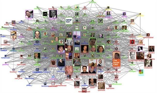 Pengertian Struktur Sosial Klasifikasi Dan Fungsi Struktur Sosial