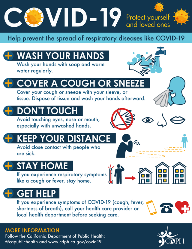 Coranaviruses Protection tips