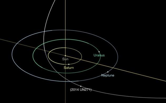 Πλησιάζει προς την Γη ένας βράχος «UFO»