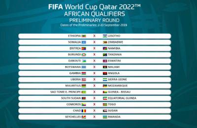 انطلاق المرحلة الأولى من تصفيات إفريقيا المؤهلة إلى كأس العالم 2022