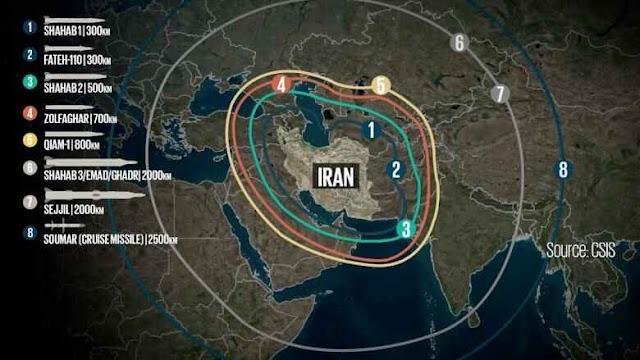 محللون يكشفون مخاطر صواريخ إيران: دقيقة جداً وقد تحمل سلاحاً نووياً يوما ما