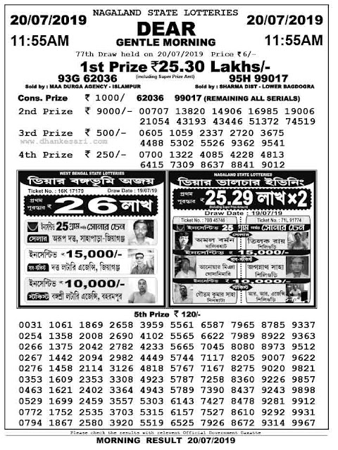 dhankesari today result, dear lottery result, today result, lottery sambad, lottery sambad today result, nagaland lottery, west bengal state lottery result