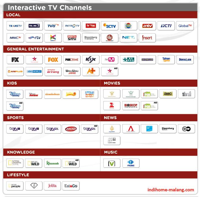List Useetv 69 Channel Dan 85 Channel Indihome