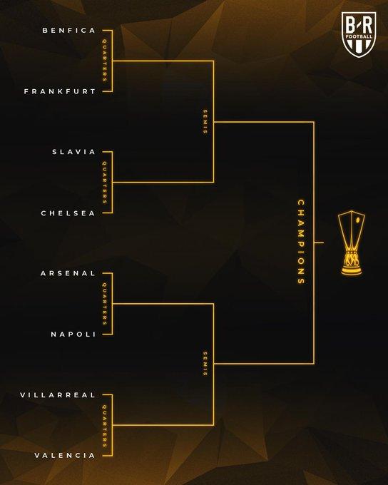 Uefa Europa League quarter final Draw