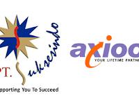 Lowongan Kerja PT Suksesindo untuk PT Axioo - Penempatan  Jogja, Solo, Purwokerto, Sragen, Sukoharjo (Promotor, Channel Relation)