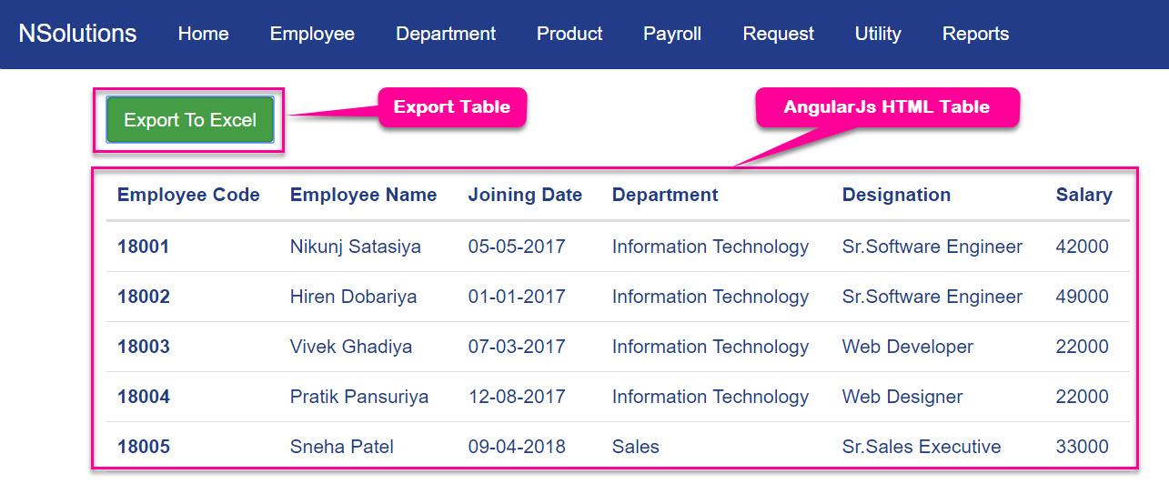 Export AngularJs HTML Table