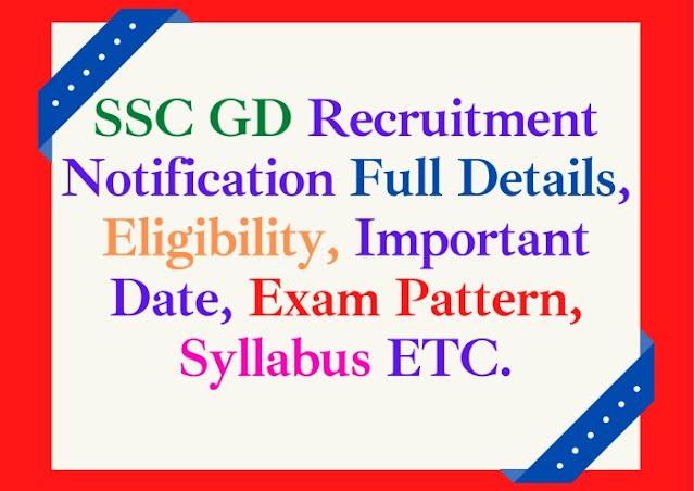 SSC GD 2021