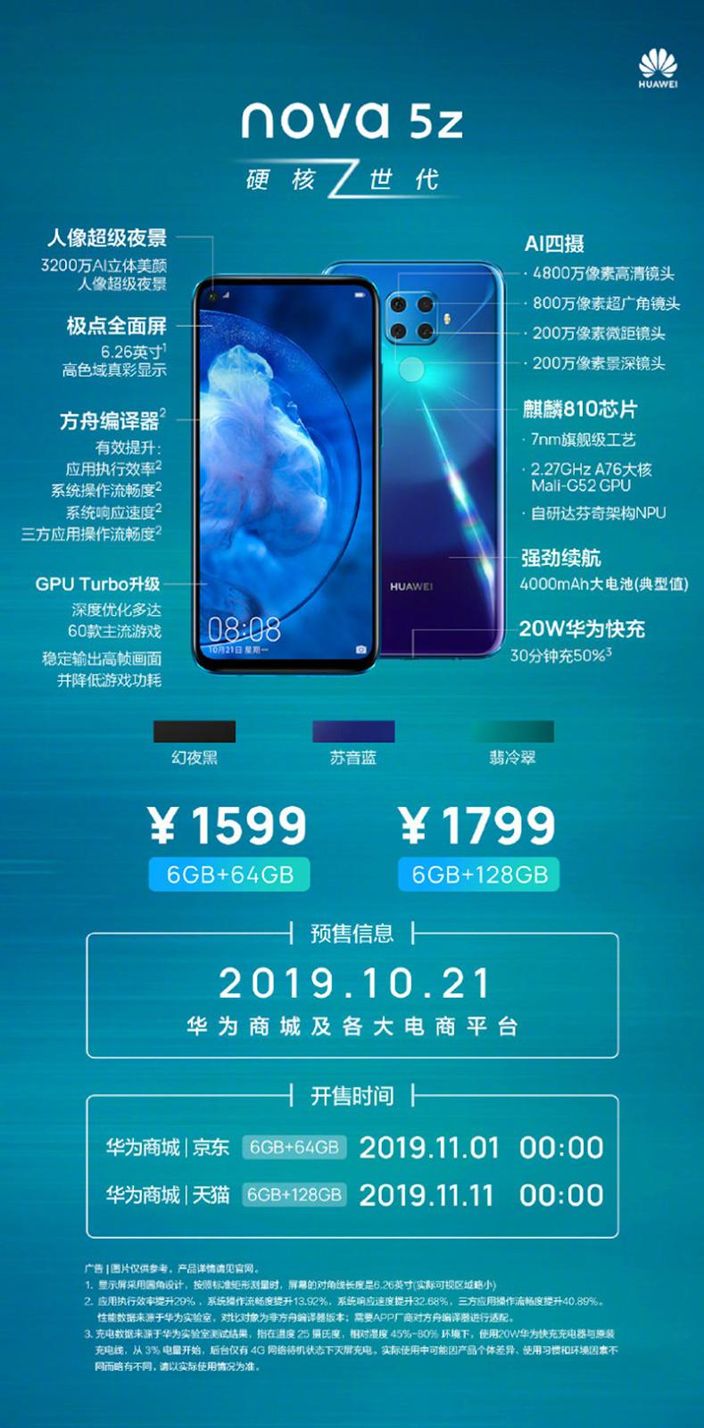 Highlights of the Huawei Nova 5z
