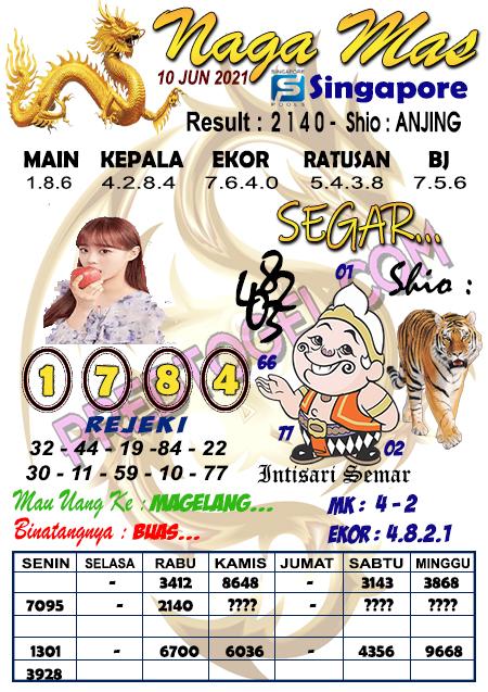 Syair Nagamas SGP kamis 10 juni 2021