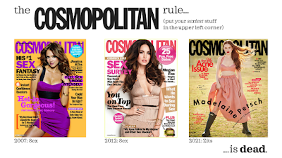The Cosmopolitan rule (put your sexiest stuff in the upper left) is DEAD.