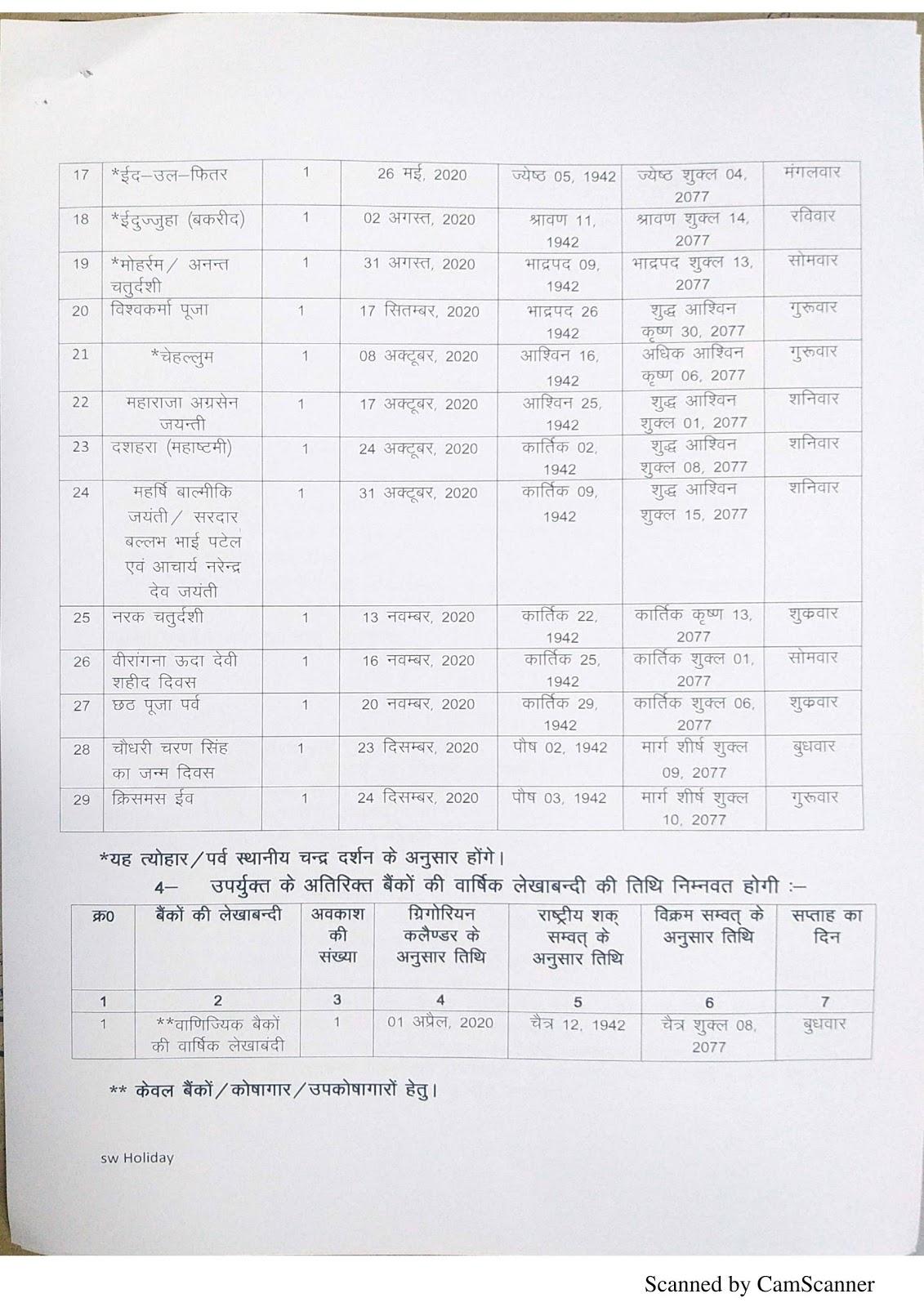 उत्तर प्रदेश शासन की वर्ष 2020 के सार्वजनिक अवकाशों की सूची पीडीएफ में डाउनलोड करें