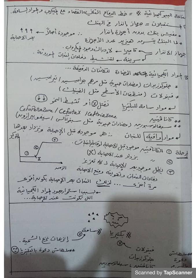 مراجعة المناعة أحياء للثالث الثانوي مستر محرم 3