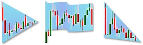 Sistema de comercio de ultimátum de opciones binarias forex