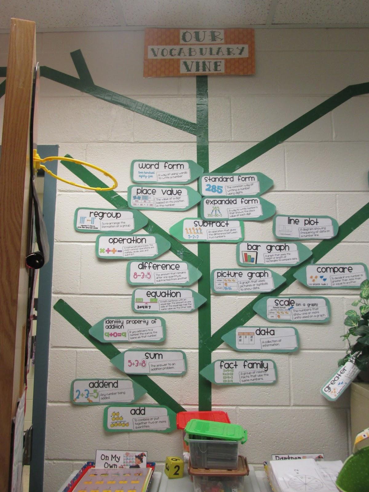 Third Grade Thinkers Va Sol Third Grade Math Test Prep
