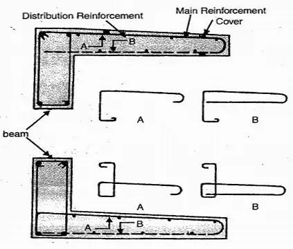 reinforcement-details-for-chajja