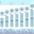 España superó los 1,5 millones de bicicletas vendidas en 2020