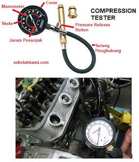 cara menggunakan compression tester