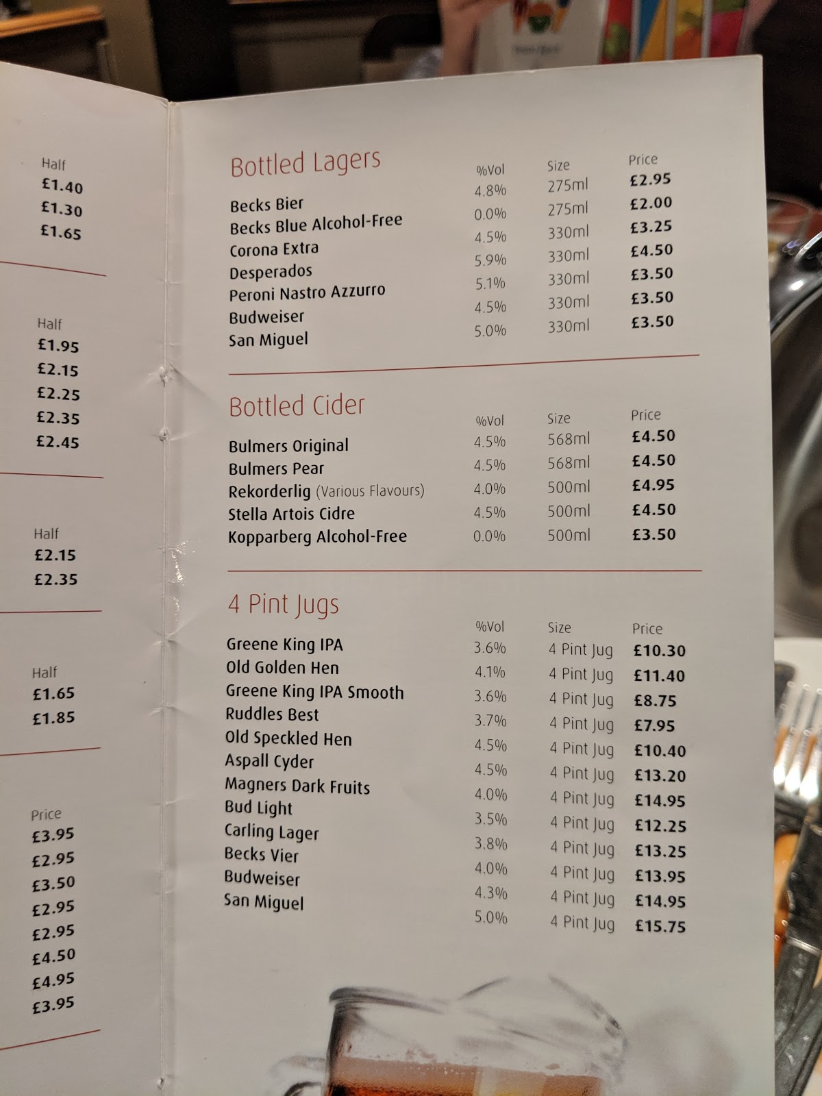 Drinks Prices & Extra Costs at Potters Resort