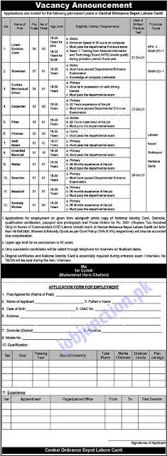 Pakistan Army Civilian Jobs in Pakistan 2021