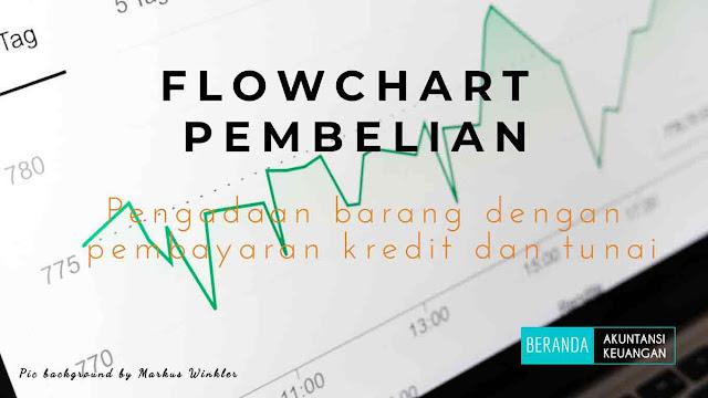 flowchart pembelian