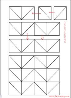 5 Langkah Membuat Sprei Dari Kain Perca Unik Dan Menarik Beserta Gambarnya